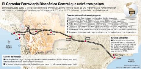 Corredor-Ferroviario-Bioceanico-Central-Infografia_LRZIMA20140524_0084_11