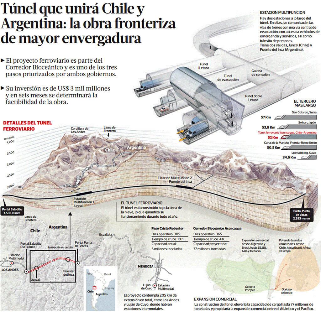 proyecto_tren_bioceanico_aconcagua_infografia_tunel_7